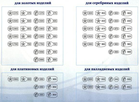 Как отличить столовое серебро