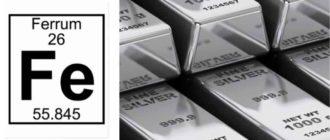Техника отличия серебра от железных изделий